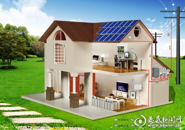 图为屋顶分布式光伏发电项目效果图