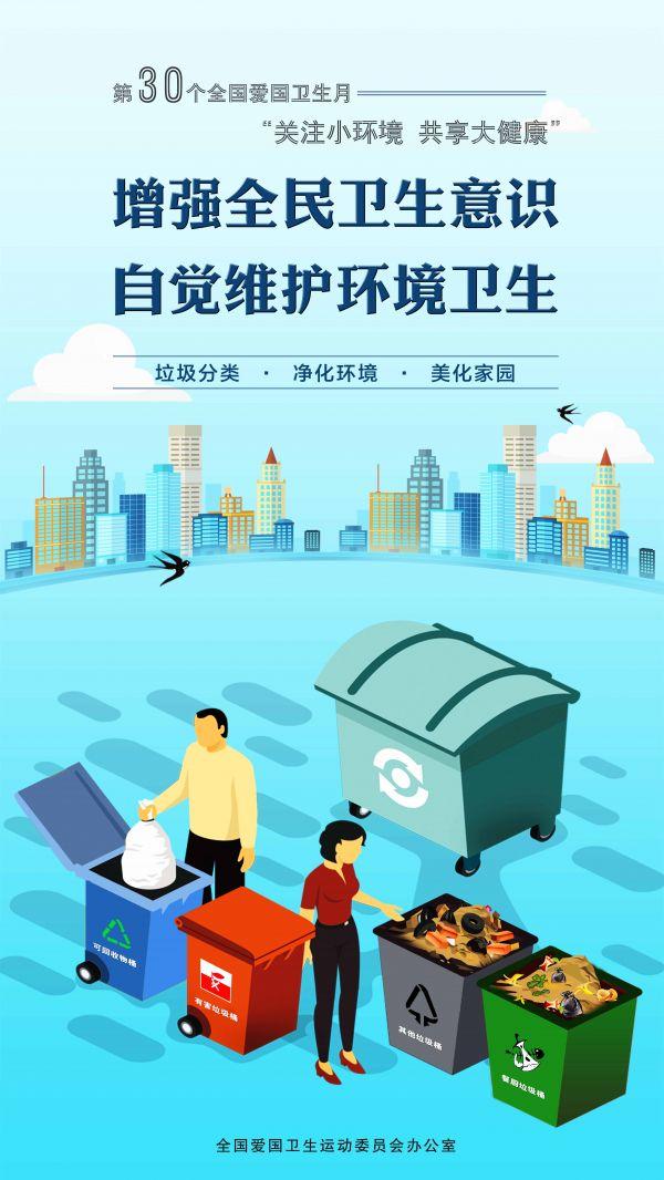 (第30个爱国卫生月海报-垃圾分类)