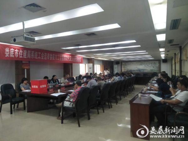 系统工会选举大会