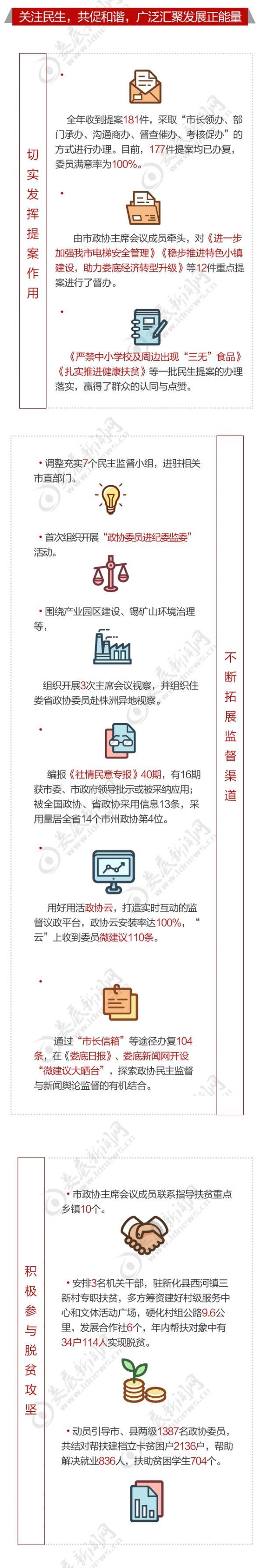 政协工作报告水印版_副本3