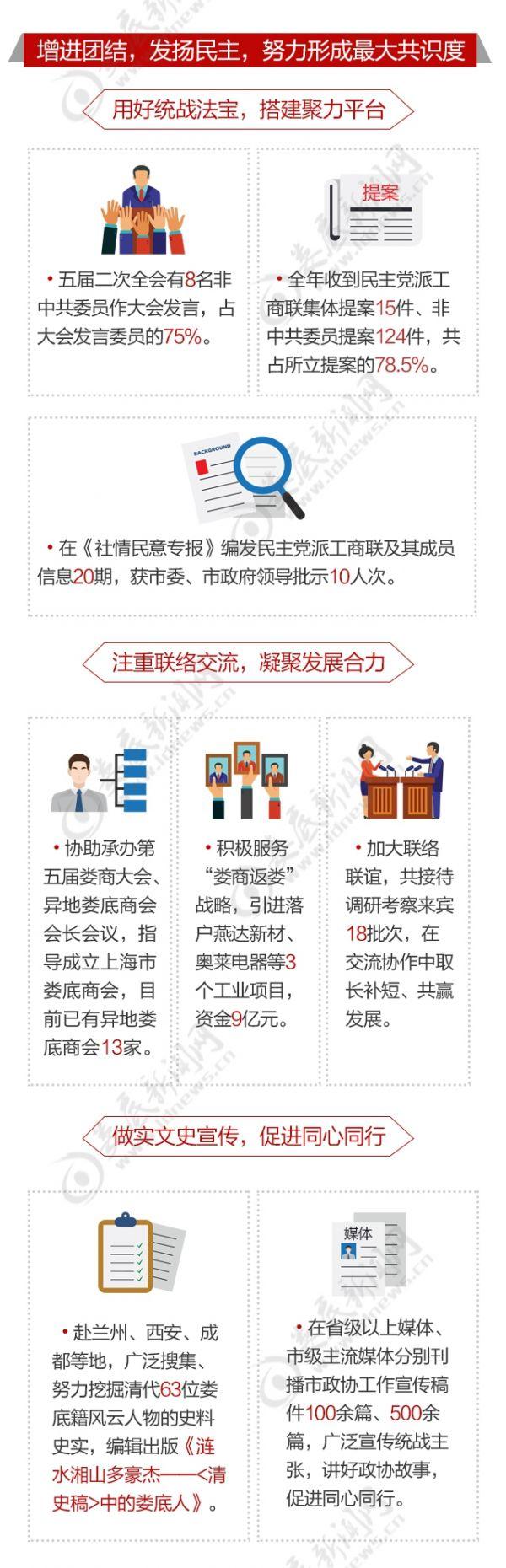 政协工作报告水印版_副本4