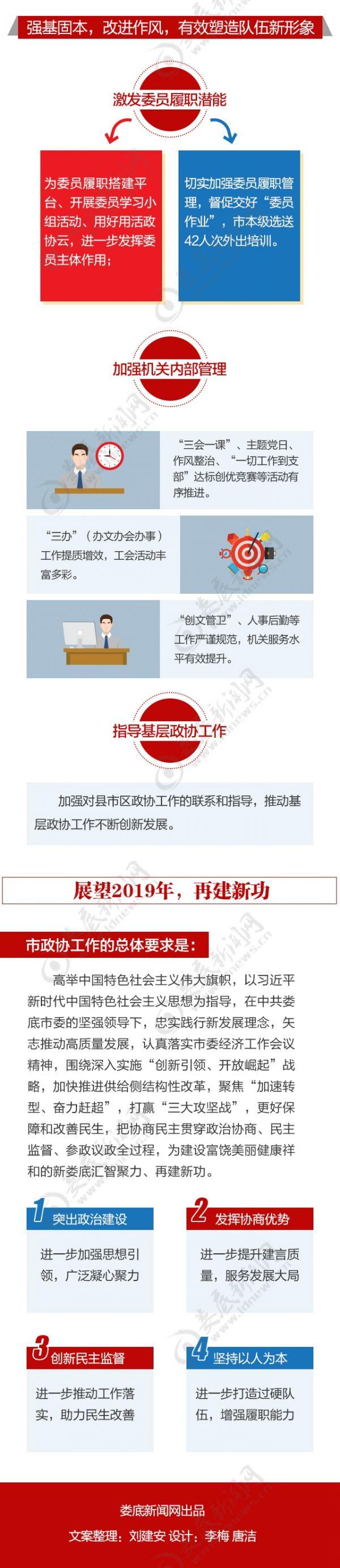 政协工作报告水印版_副本5