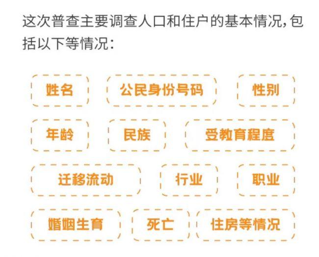 《【恒达娱乐代理注册】关于第七次人口普查,这些误读你信了么?_》