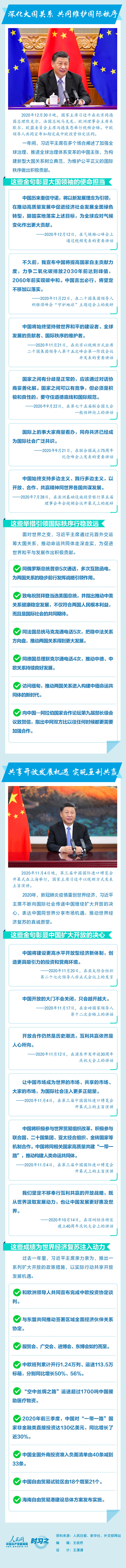 《【恒达娱乐总代理】2020年,习近平以元首外交展现大国领袖的视野和担当》